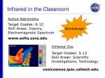 infrared in the classroom