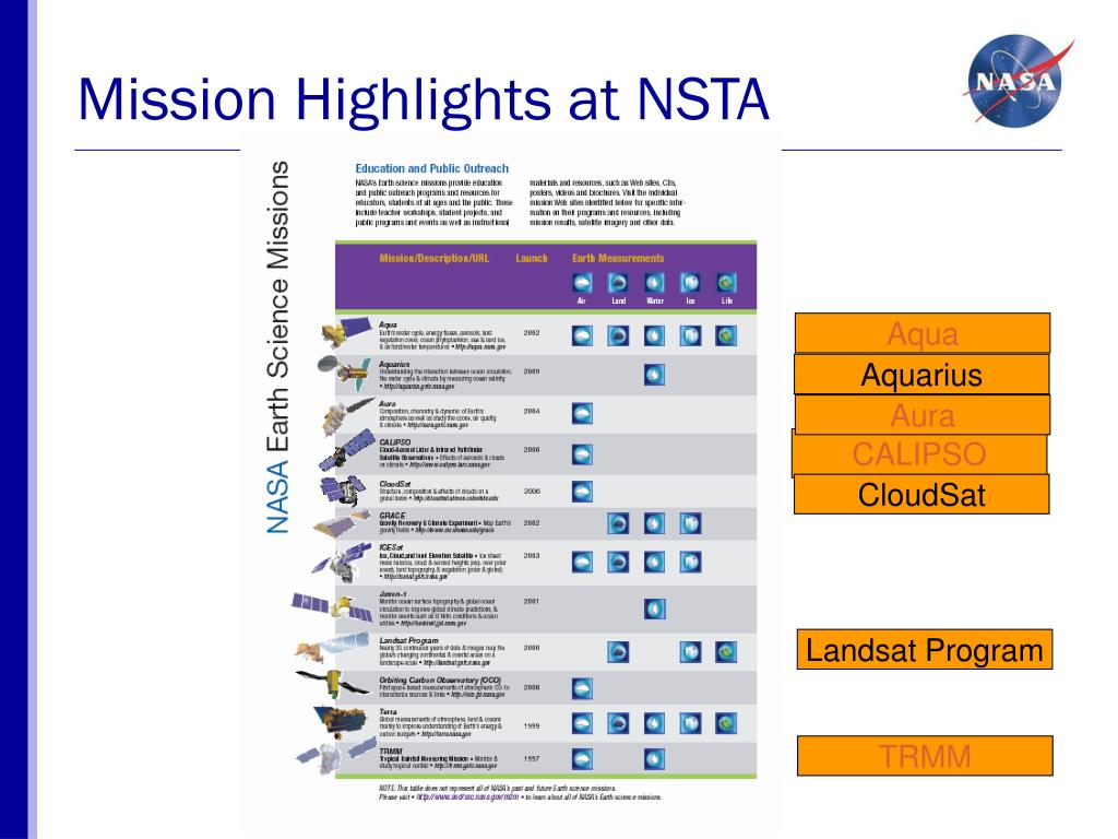 Mission Highlights at NSTA