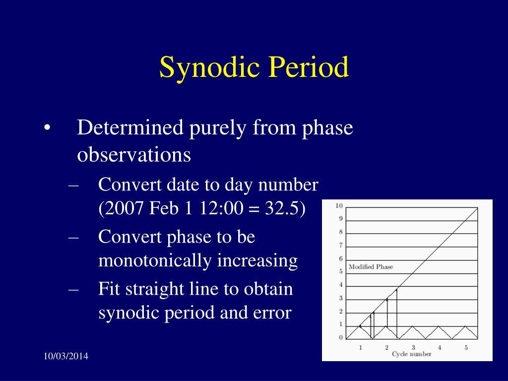 Synodic Period