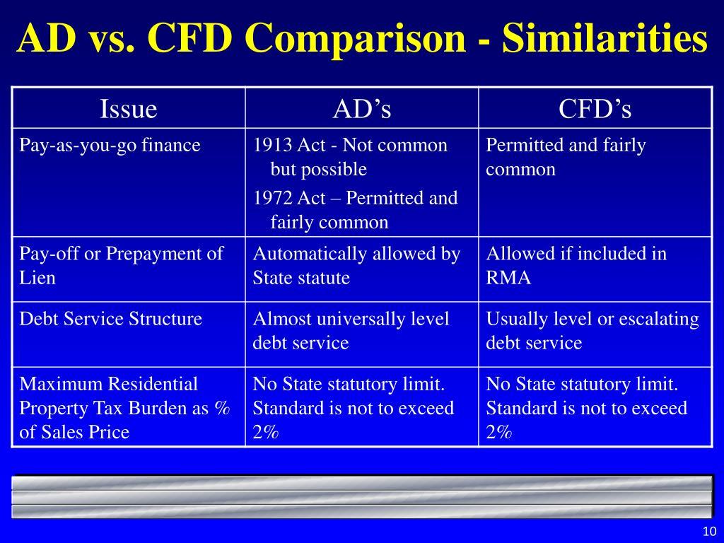 AD vs. CFD Comparison - Similarities