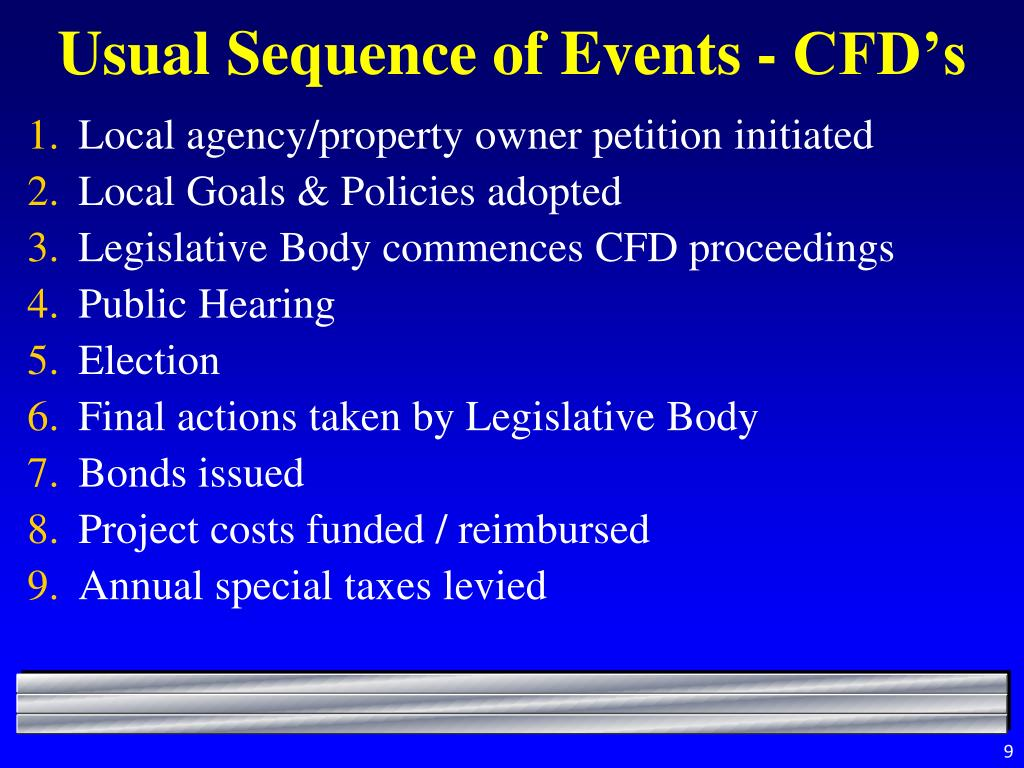Usual Sequence of Events - CFD's