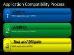 app lication compat ibility process