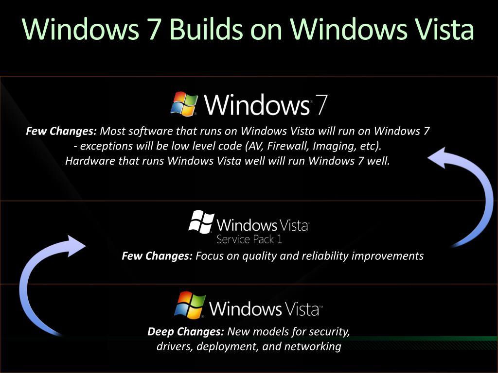 Windows 7 Builds on Windows Vista
