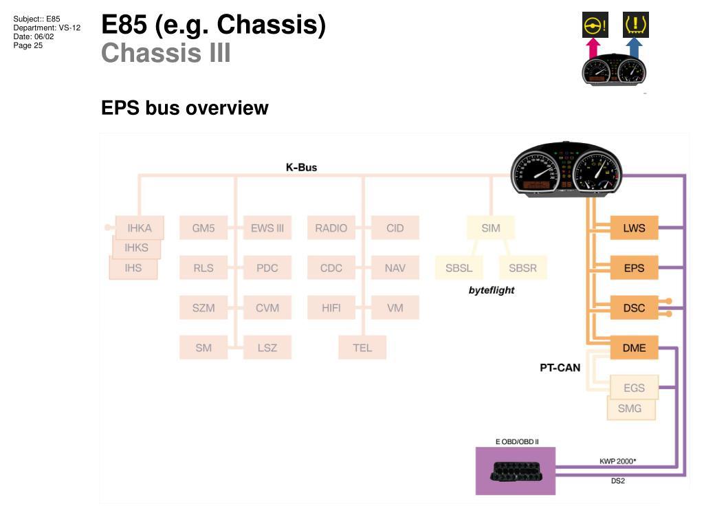 E85 (e.g. Chassis)