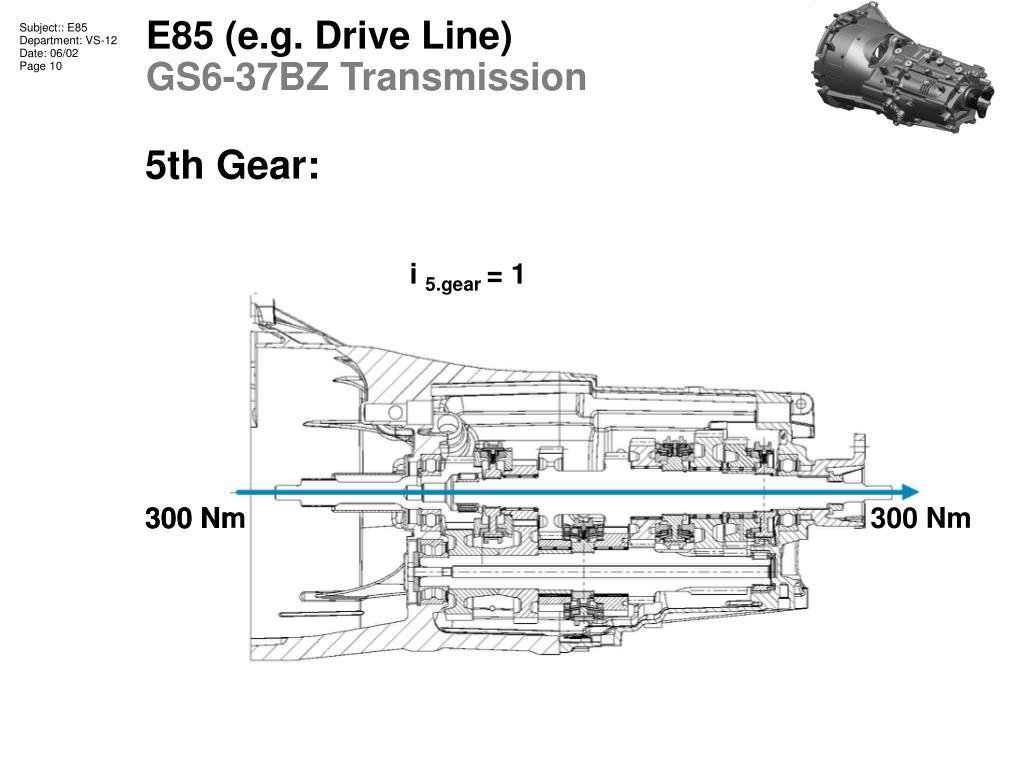 4th Gear: