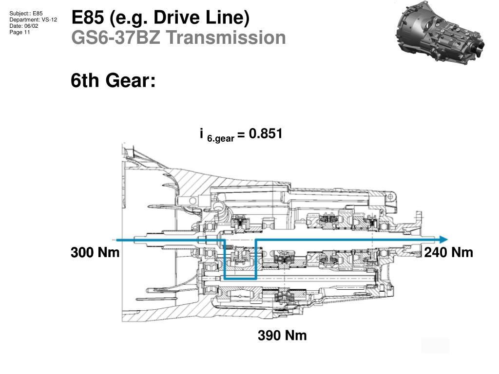 5th Gear: