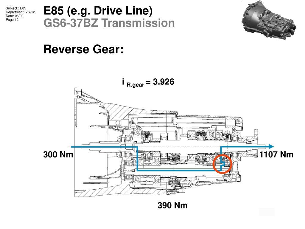 300 Nm