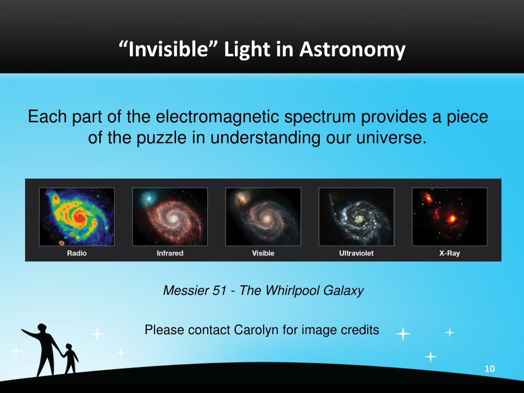 """Invisible"" Light in Astronomy"