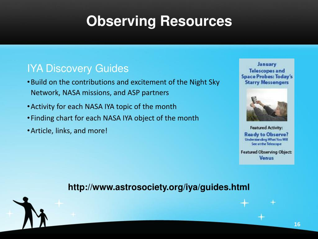 Observing Resources