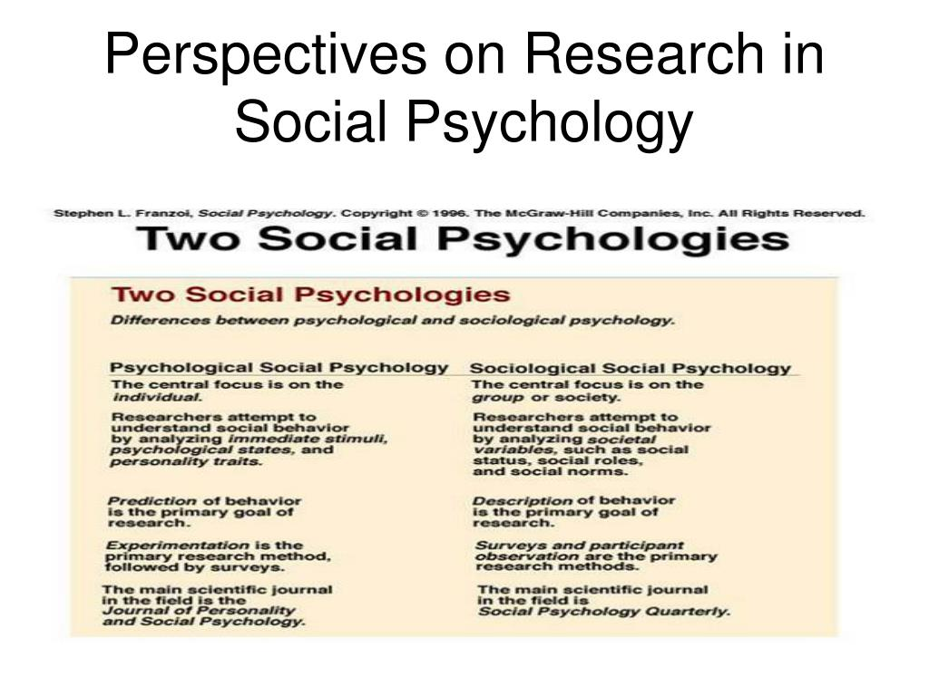 Perspectives on Research in