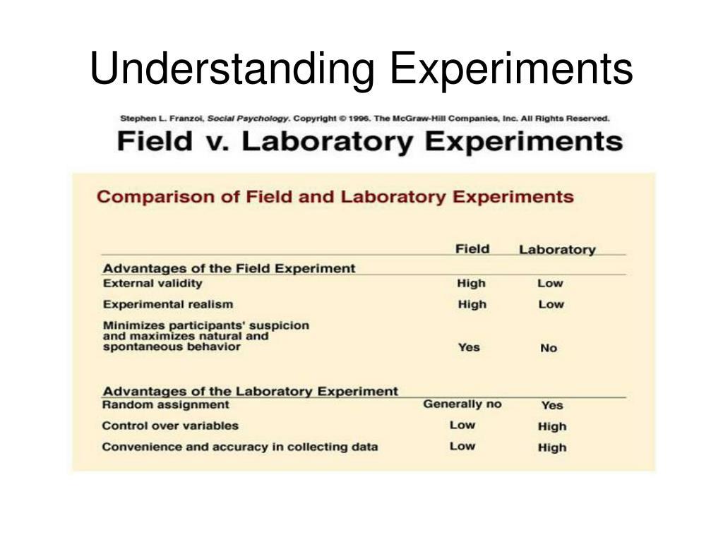 Understanding Experiments