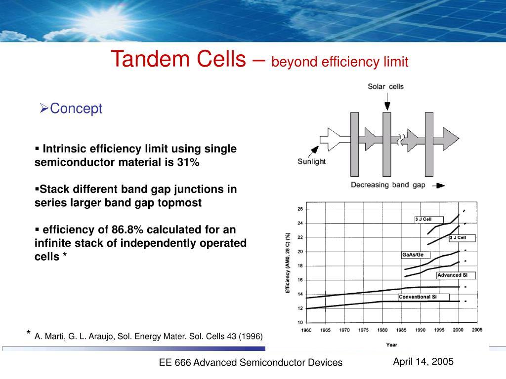Tandem Cells –