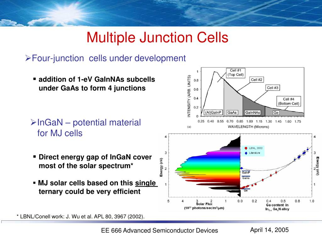 Multiple Junction Cells