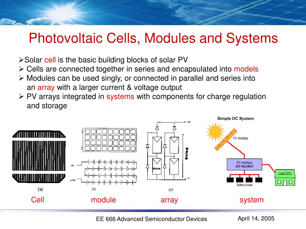 Photovoltaic Cells, Modules and Systems