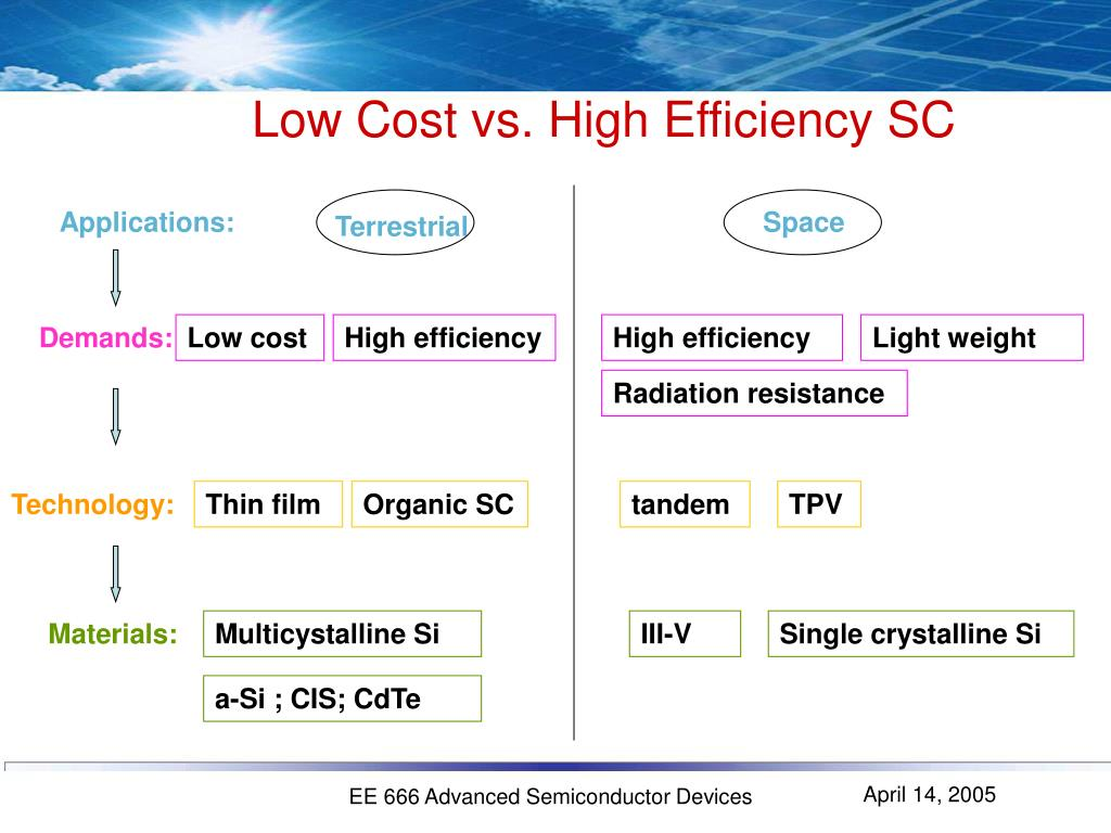 Low Cost vs. High Efficiency SC