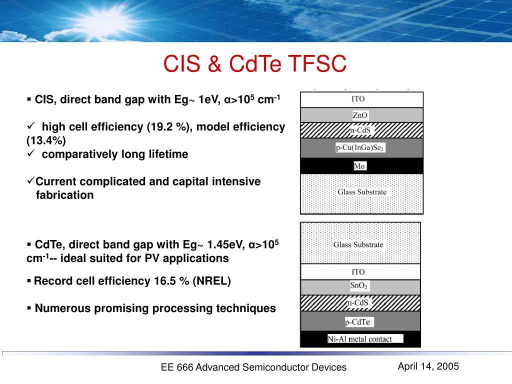 CIS & CdTe TFSC