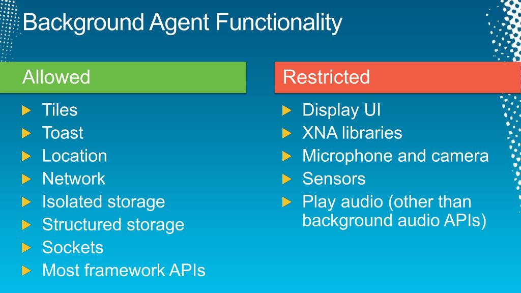 Background Agent Functionality