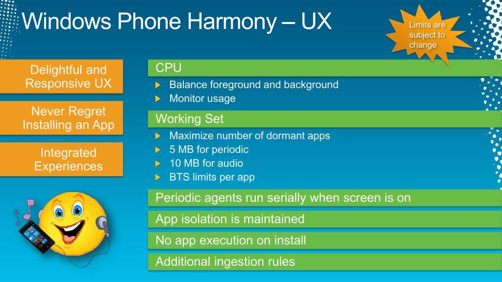 Windows Phone Harmony – UX