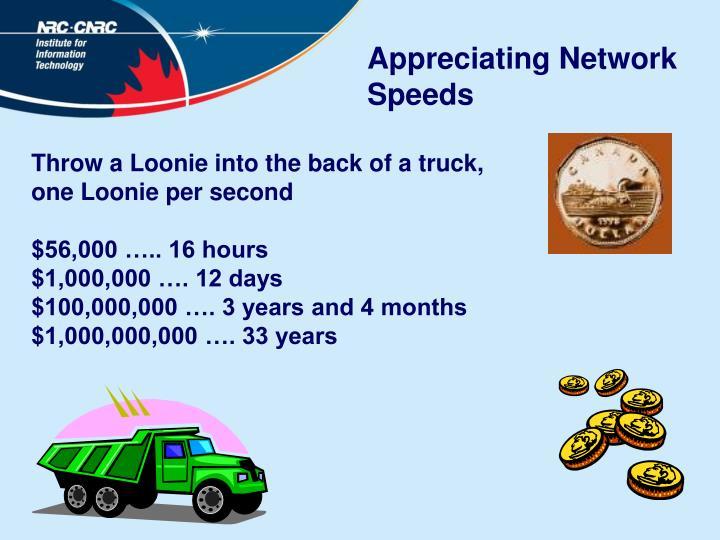 Appreciating Network Speeds