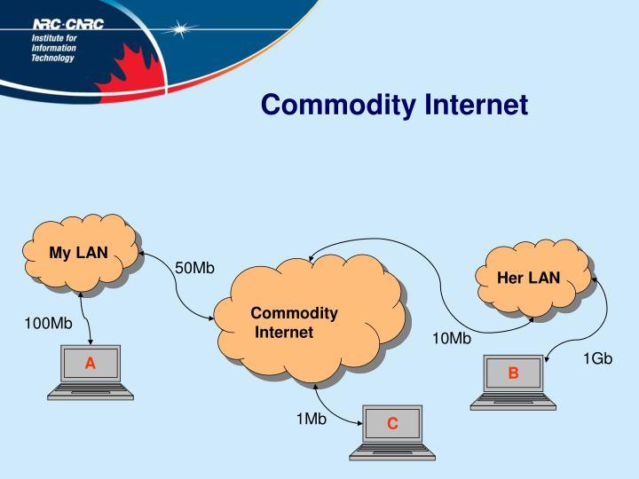 Commodity Internet