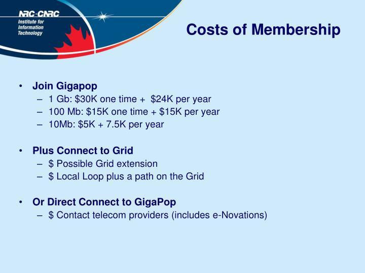 Costs of Membership