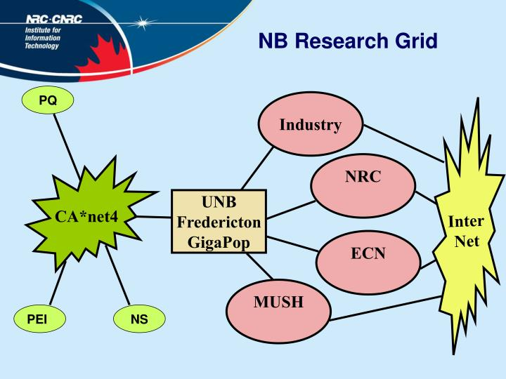 NB Research Grid