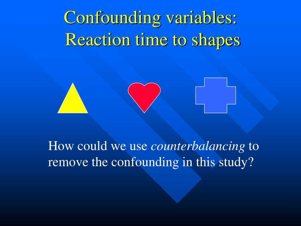 Confounding variables: