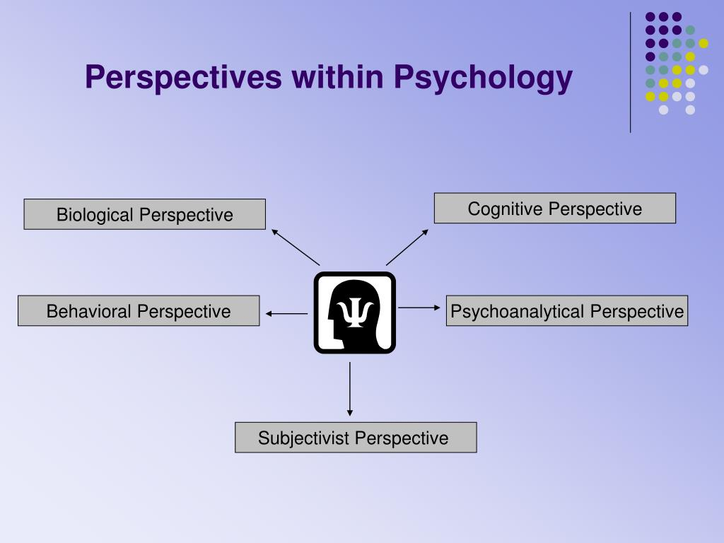 Perspectives within Psychology