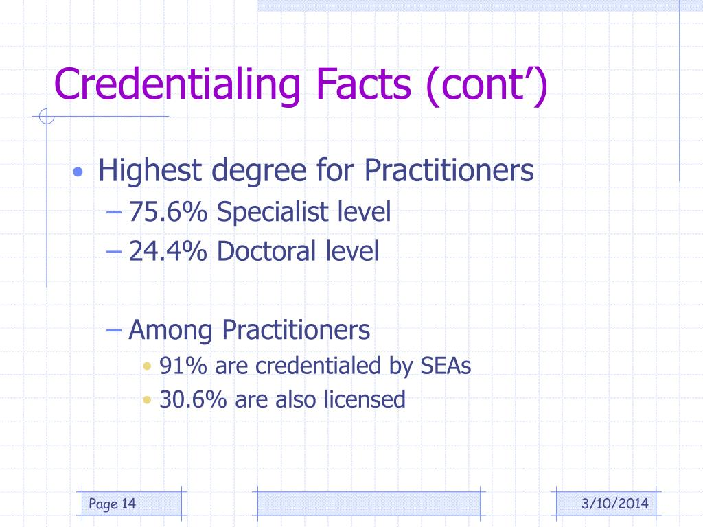 Credentialing Facts (cont')