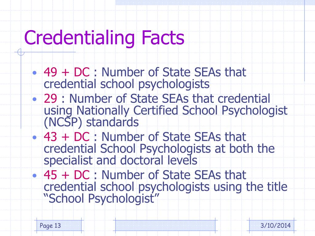 Credentialing Facts