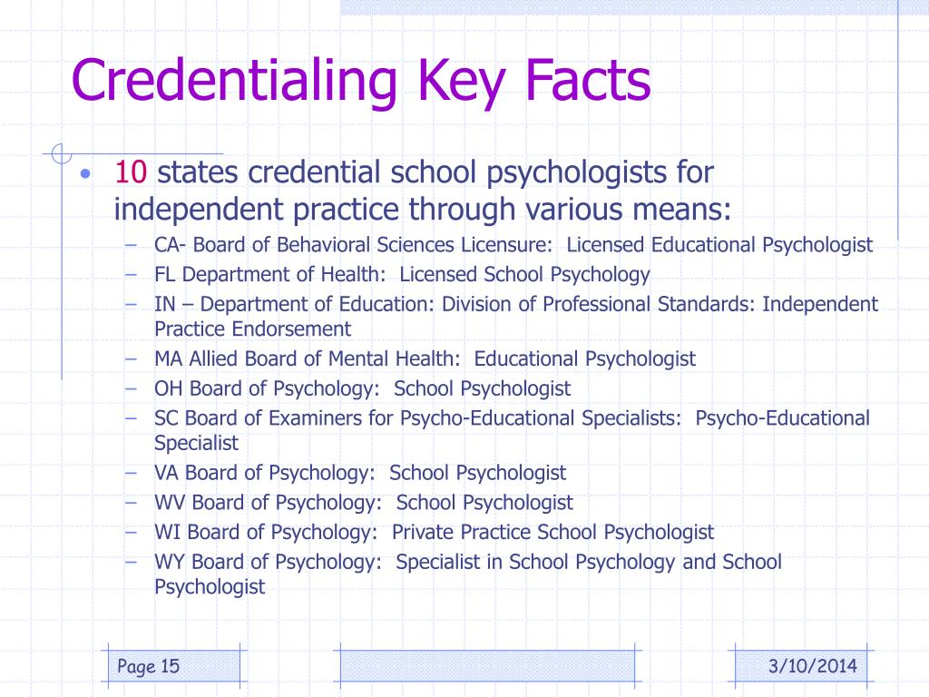 Credentialing Key Facts