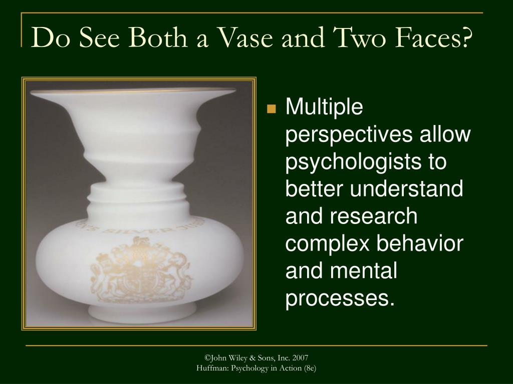 Multiple perspectives allow psychologists to  better understand and research complex behavior and mental processes.