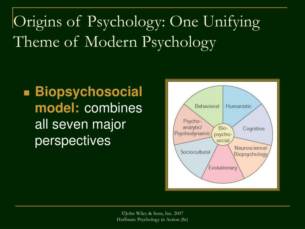 Origins of Psychology: One Unifying Theme of Modern Psychology