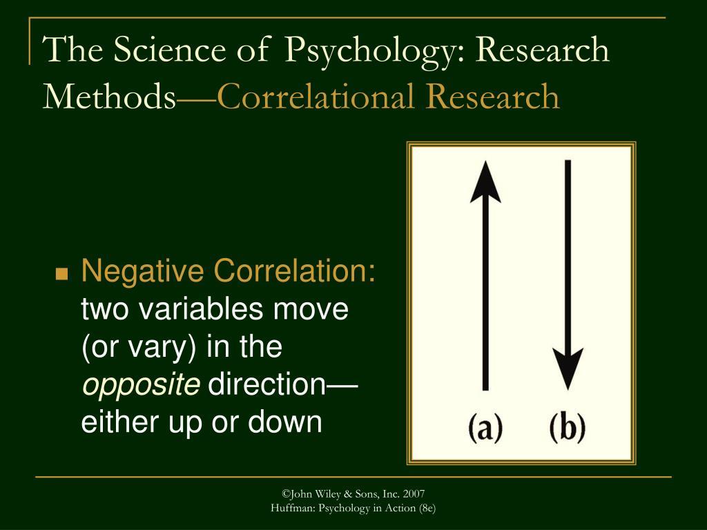 Negative Correlation: