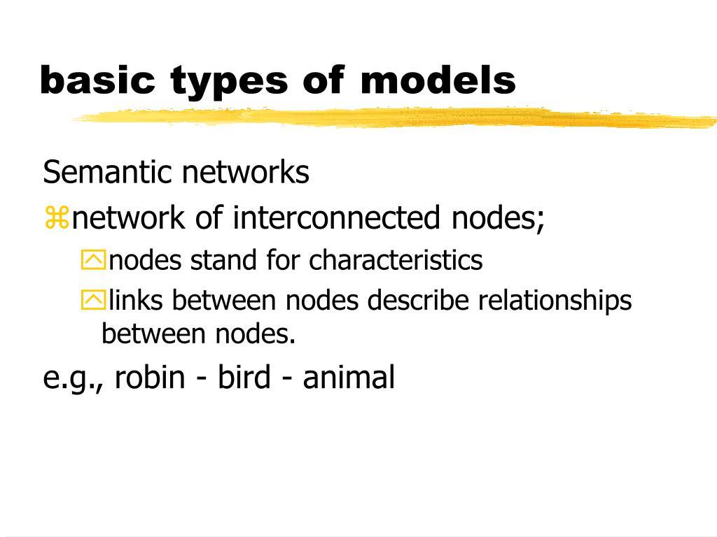 basic types of models
