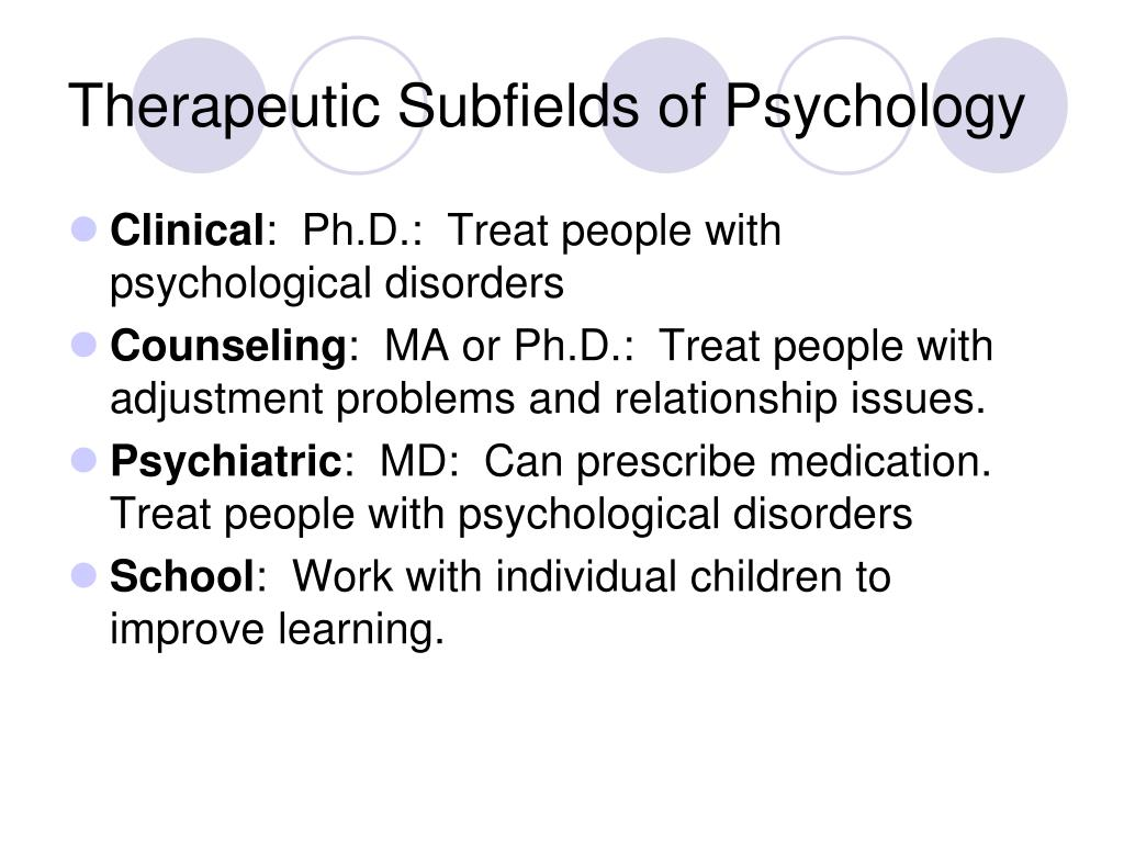 Therapeutic Subfields of Psychology