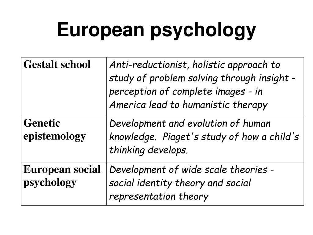 European psychology
