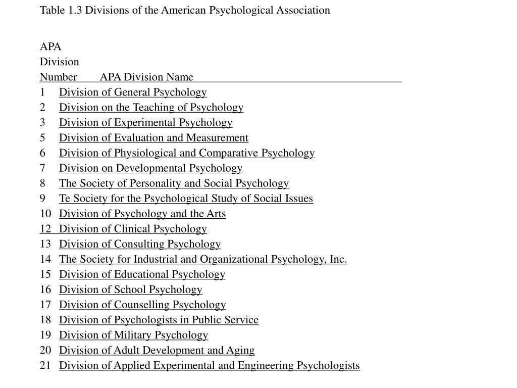 Table 1.3 Divisions of the American Psychological Association