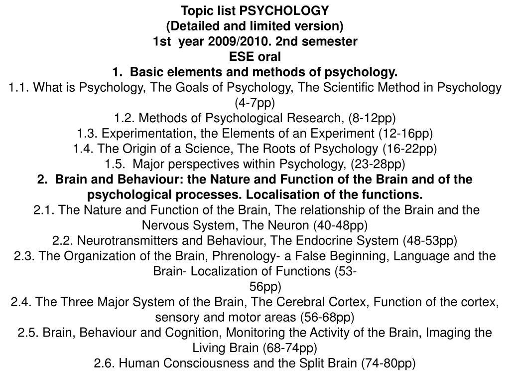 Topic list PSYCHOLOGY