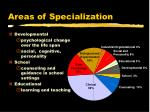 areas of specialization27