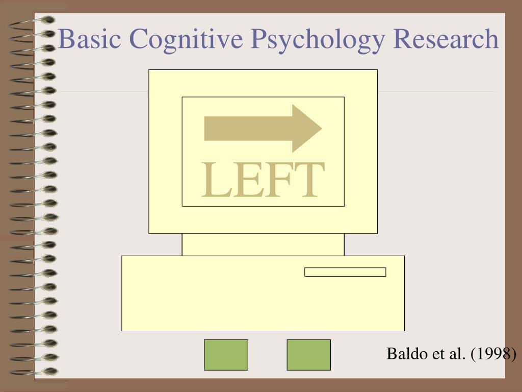 Basic Cognitive Psychology Research