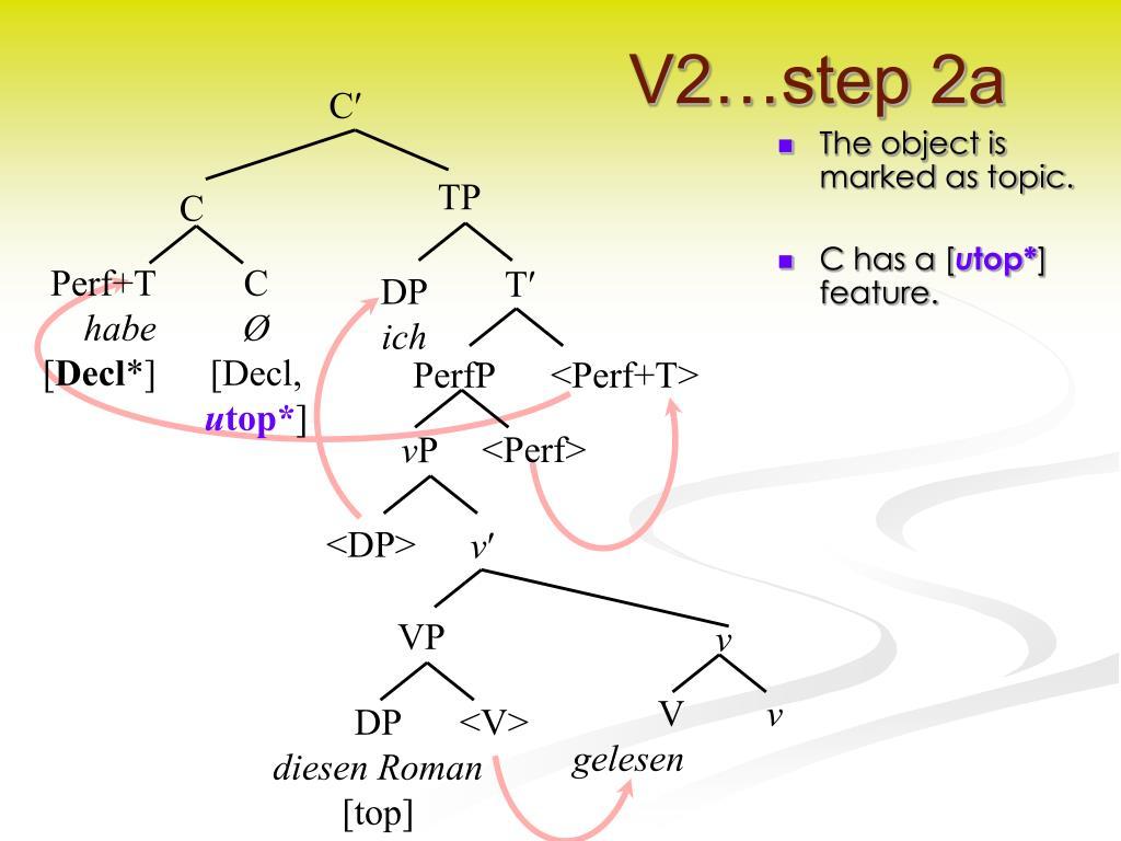 V2…step 2a