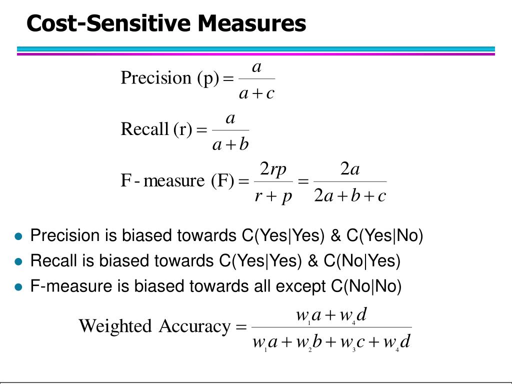 Cost-Sensitive Measures