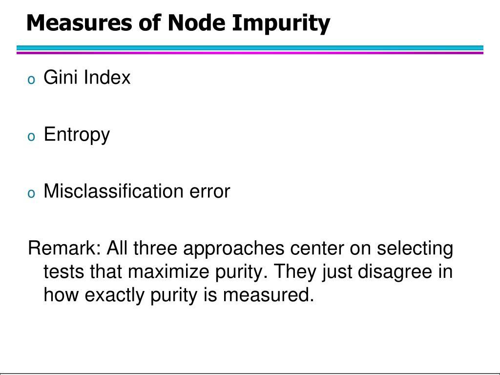 Measures of Node Impurity