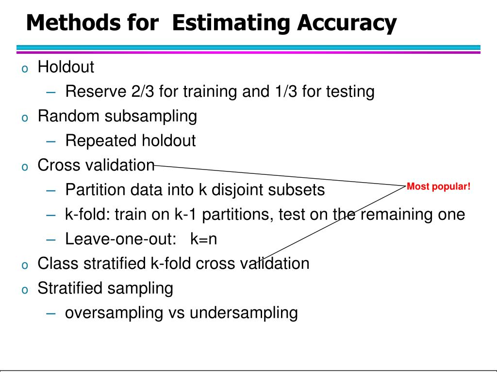 Methods for  Estimating Accuracy