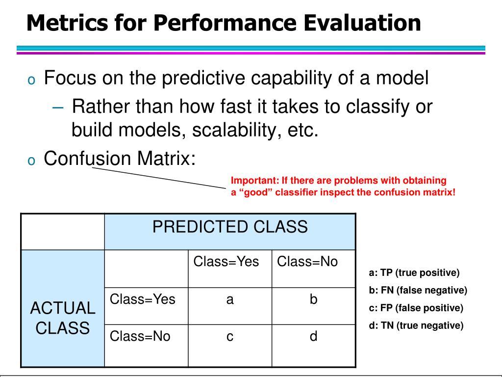 Metrics for Performance Evaluation