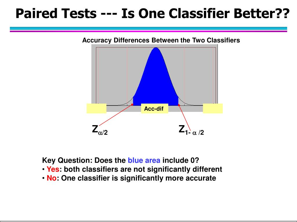 Paired Tests --- Is One Classifier Better??