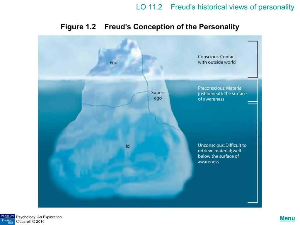 LO 11.2    Freud's historical views of personality
