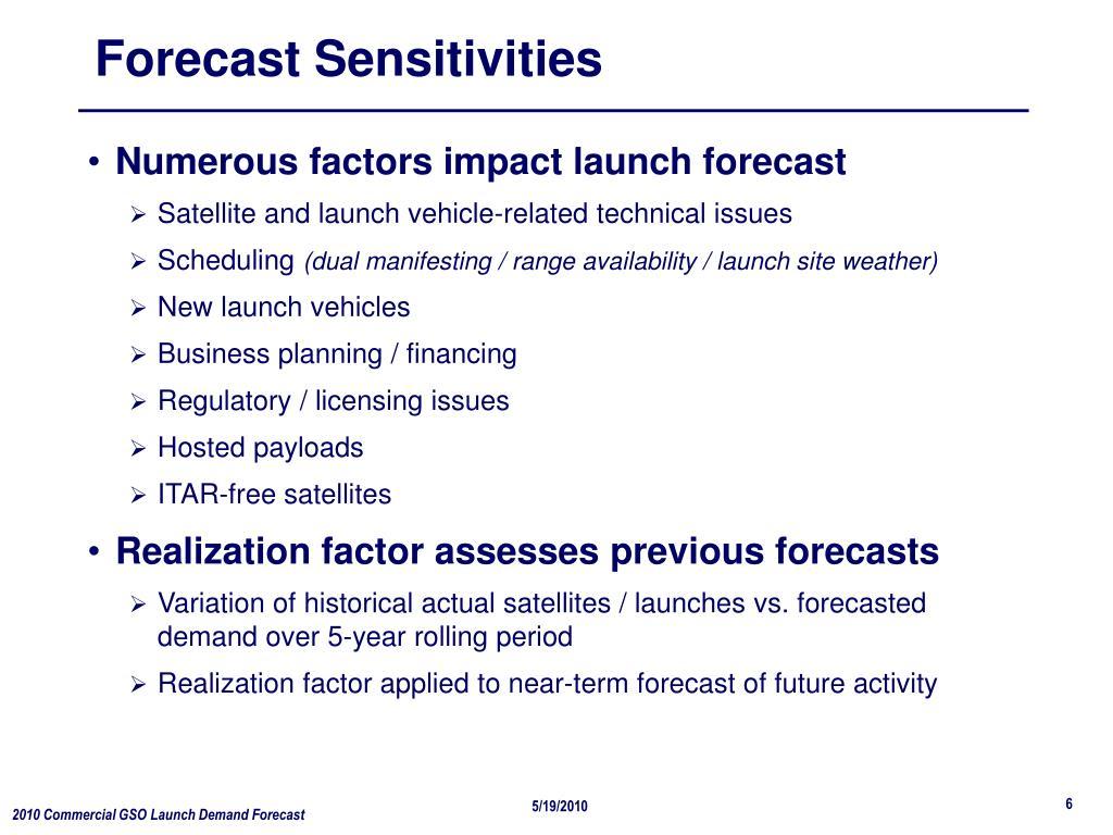 Forecast Sensitivities