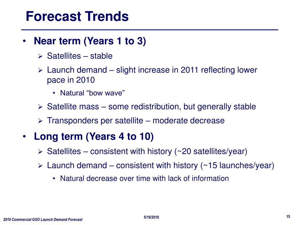 Forecast Trends